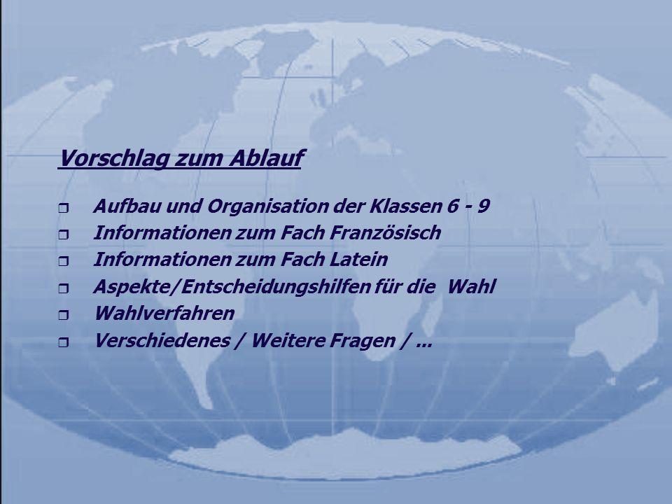 Vorschlag zum Ablauf r Aufbau und Organisation der Klassen 6 - 9 r Informationen zum Fach Französisch r Informationen zum Fach Latein r Aspekte/Entsch