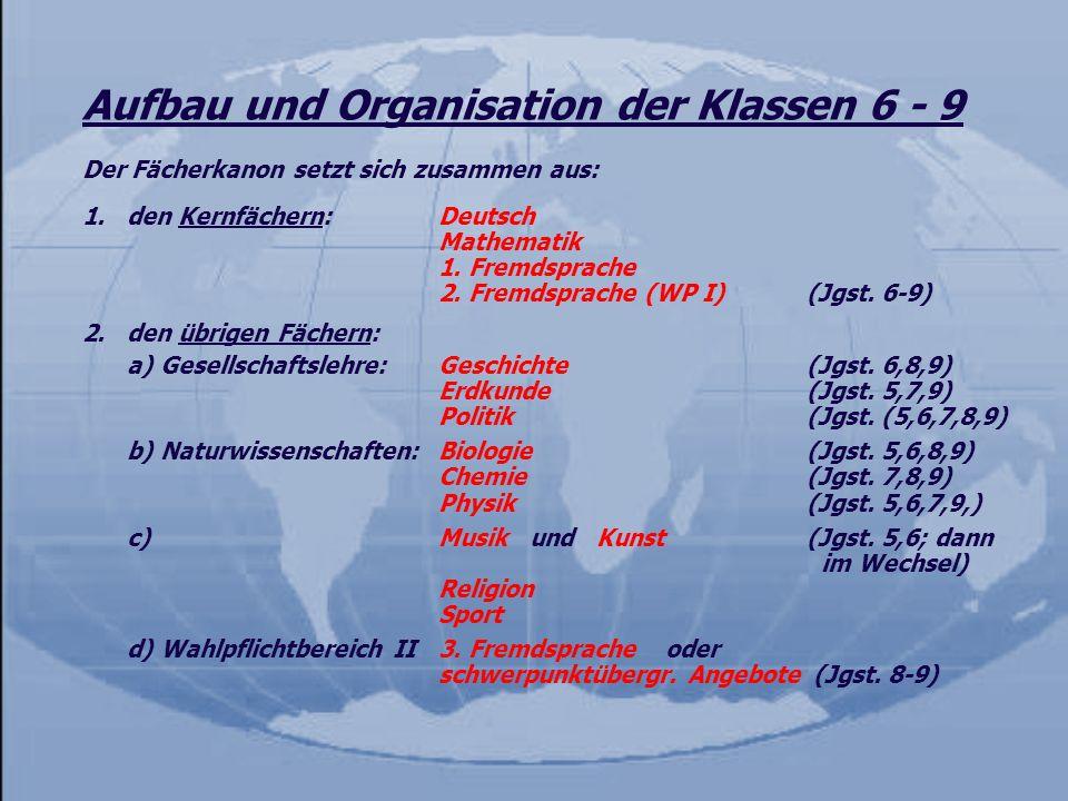 Aufbau und Organisation der Klassen 6 - 9 Der Fächerkanon setzt sich zusammen aus: 1.den Kernfächern: Deutsch Mathematik 1. Fremdsprache 2. Fremdsprac