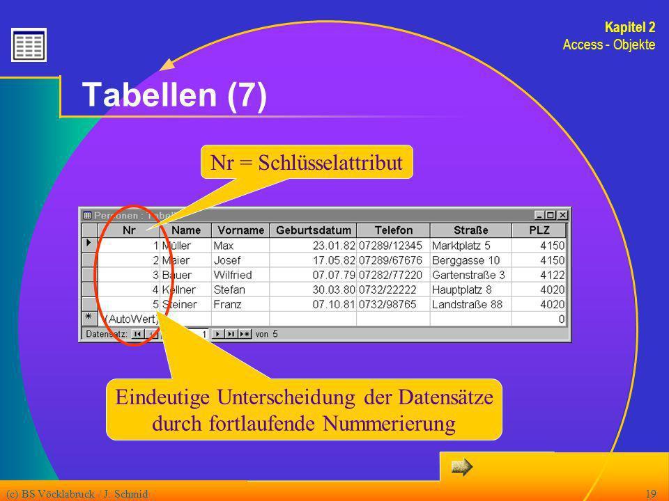 (c) BS Vöcklabruck / J. Schmid19 Tabellen (7) Nr = Schlüsselattribut Eindeutige Unterscheidung der Datensätze durch fortlaufende Nummerierung Kapitel