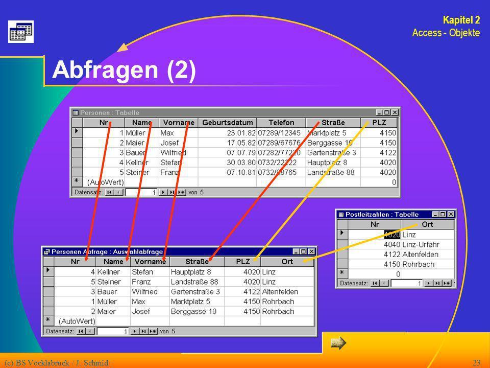 (c) BS Vöcklabruck / J. Schmid23 Abfragen (2) Kapitel 2 Access - Objekte