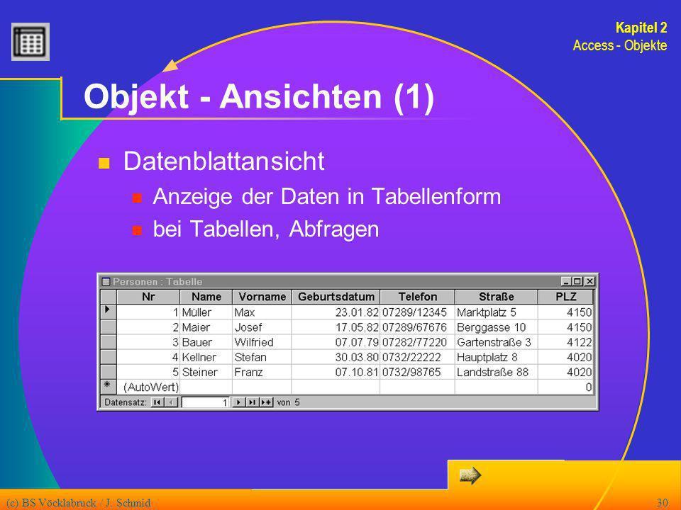 (c) BS Vöcklabruck / J. Schmid30 Objekt - Ansichten (1) Datenblattansicht Anzeige der Daten in Tabellenform bei Tabellen, Abfragen Kapitel 2 Access -