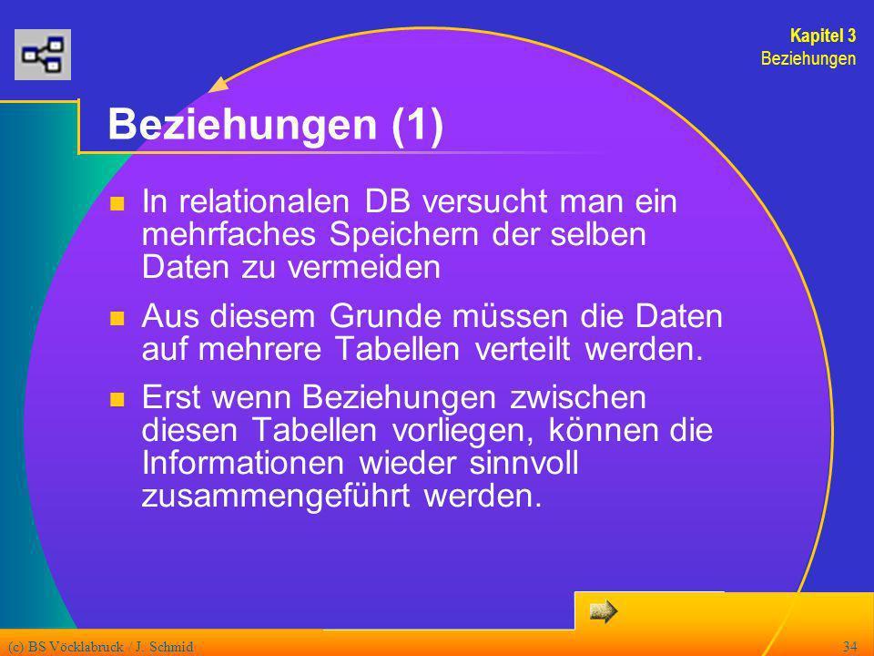 (c) BS Vöcklabruck / J. Schmid34 Beziehungen (1) In relationalen DB versucht man ein mehrfaches Speichern der selben Daten zu vermeiden Aus diesem Gru