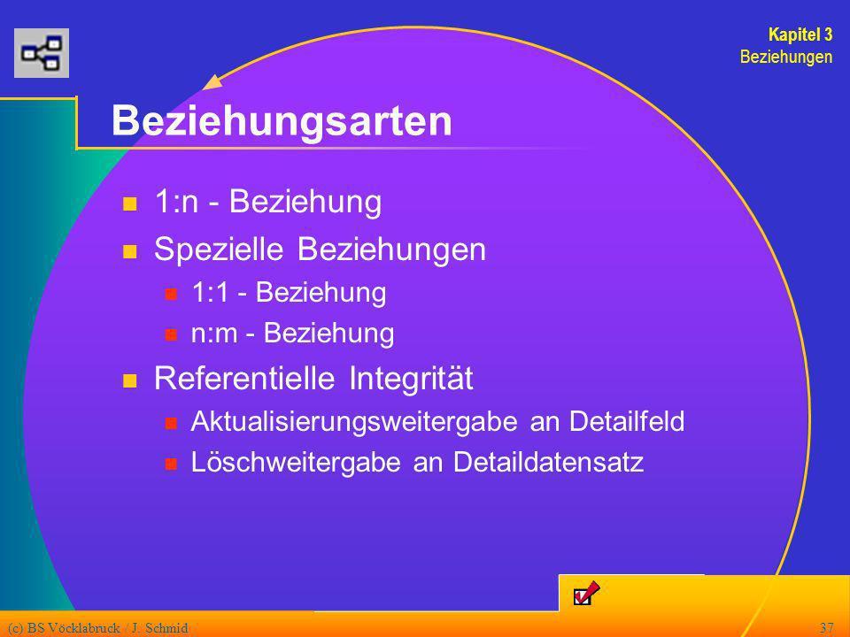 (c) BS Vöcklabruck / J. Schmid37 Beziehungsarten 1:n - Beziehung Spezielle Beziehungen 1:1 - Beziehung n:m - Beziehung Referentielle Integrität Aktual
