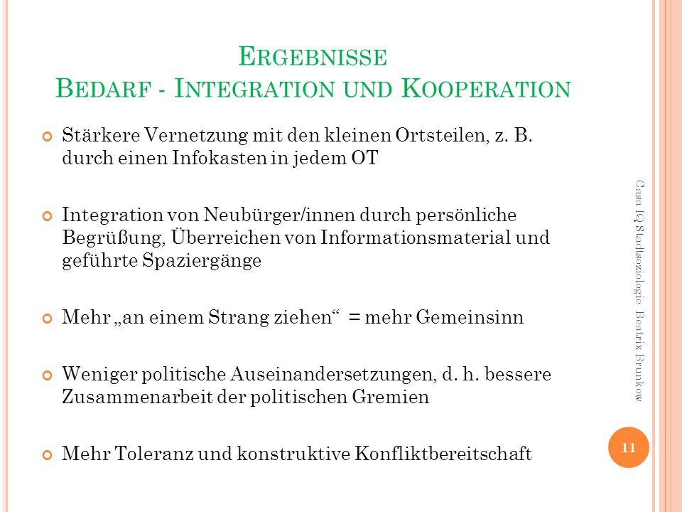 E RGEBNISSE B EDARF - I NTEGRATION UND K OOPERATION Stärkere Vernetzung mit den kleinen Ortsteilen, z.