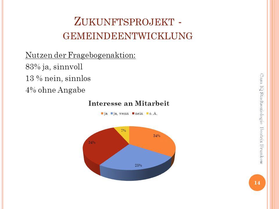 Z UKUNFTSPROJEKT - GEMEINDEENTWICKLUNG Nutzen der Fragebogenaktion: 83% ja, sinnvoll 13 % nein, sinnlos 4% ohne Angabe 14 Casa IQ Stadtsoziologie Beatrix Brunkow