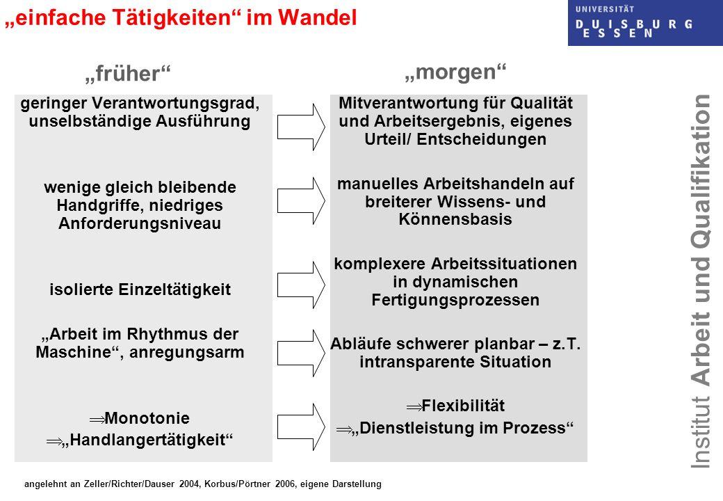 Institut Arbeit und Qualifikation einfache Tätigkeiten im Wandel Mitverantwortung für Qualität und Arbeitsergebnis, eigenes Urteil/ Entscheidungen man