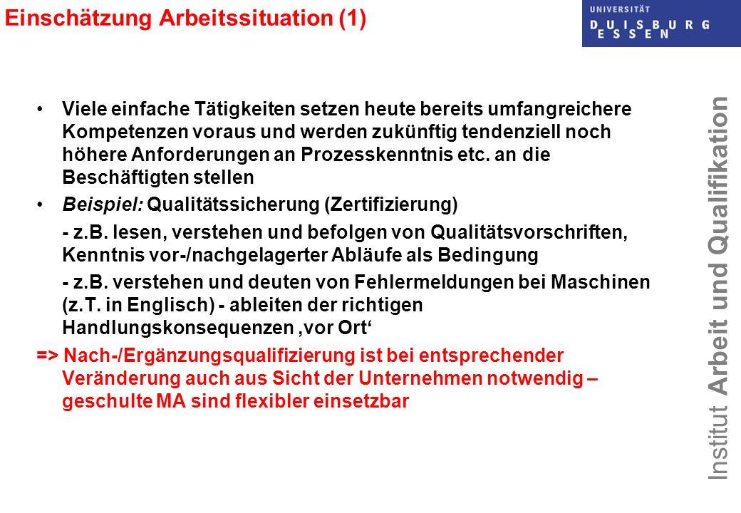 Institut Arbeit und Qualifikation Einschätzung Arbeitssituation (1) Viele einfache Tätigkeiten setzen heute bereits umfangreichere Kompetenzen voraus