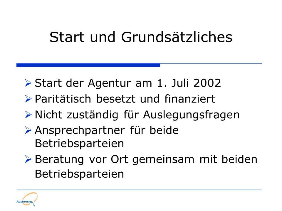 Start und Grundsätzliches Start der Agentur am 1. Juli 2002 Paritätisch besetzt und finanziert Nicht zuständig für Auslegungsfragen Ansprechpartner fü