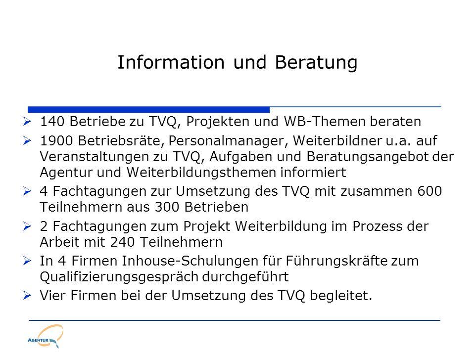 Information und Beratung 140 Betriebe zu TVQ, Projekten und WB-Themen beraten 1900 Betriebsräte, Personalmanager, Weiterbildner u.a. auf Veranstaltung