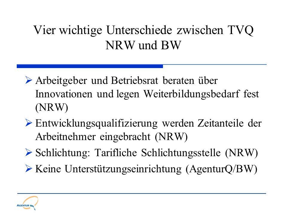 Vier wichtige Unterschiede zwischen TVQ NRW und BW Arbeitgeber und Betriebsrat beraten über Innovationen und legen Weiterbildungsbedarf fest (NRW) Ent