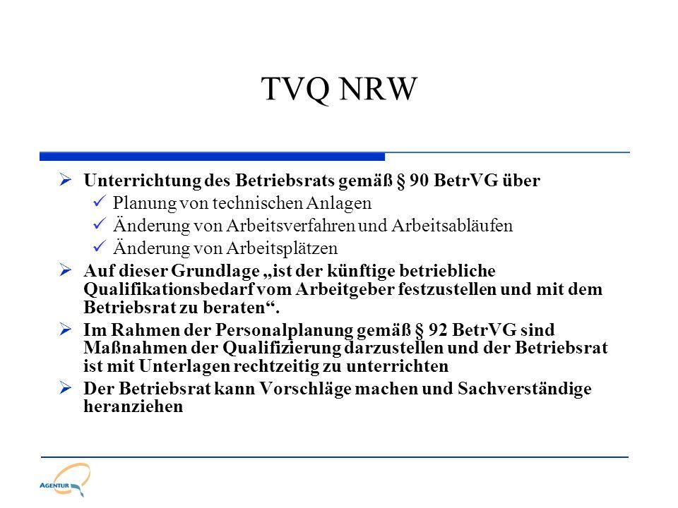 TVQ NRW Unterrichtung des Betriebsrats gemäß § 90 BetrVG über Planung von technischen Anlagen Änderung von Arbeitsverfahren und Arbeitsabläufen Änderu