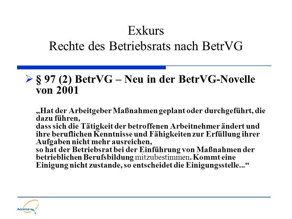 Exkurs Rechte des Betriebsrats nach BetrVG § 97 (2) BetrVG – Neu in der BetrVG-Novelle von 2001 Hat der Arbeitgeber Maßnahmen geplant oder durchgeführ
