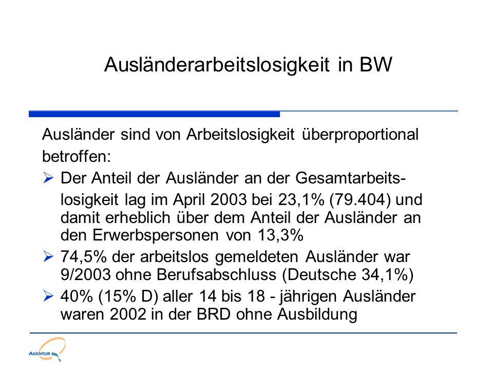 Ausländerarbeitslosigkeit in BW Ausländer sind von Arbeitslosigkeit überproportional betroffen: Der Anteil der Ausländer an der Gesamtarbeits- losigke