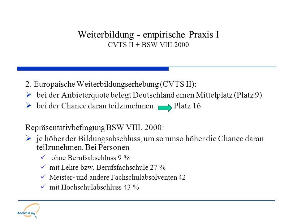 Weiterbildung - empirische Praxis I CVTS II + BSW VIII 2000 2. Europäische Weiterbildungserhebung (CVTS II): bei der Anbieterquote belegt Deutschland