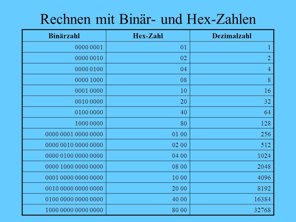 Vor- und Nachteile Mit höherem Basiswert lassen sich die Zahlen in kürzerer Schreibweise darstellen. Beim Hexadezimalsystem müssen die Ziffern des Dez