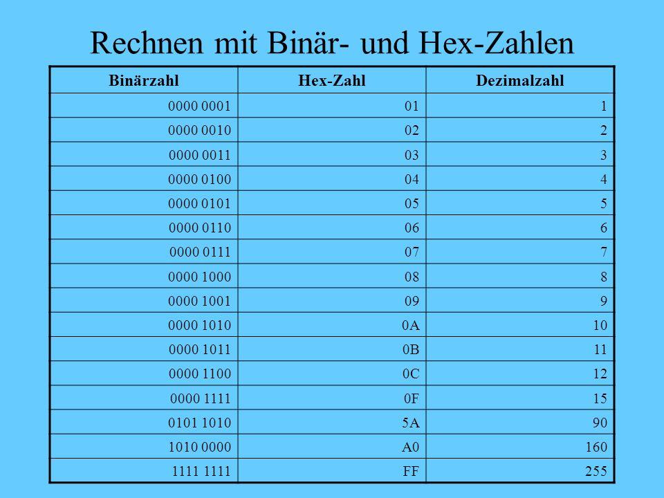 Rechnen mit Binär- und Hex-Zahlen BinärzahlHex-ZahlDezimalzahl 0000 0001011 0000 0010022 0000 0100044 0000 1000088 0001 00001016 0010 00002032 0100 00