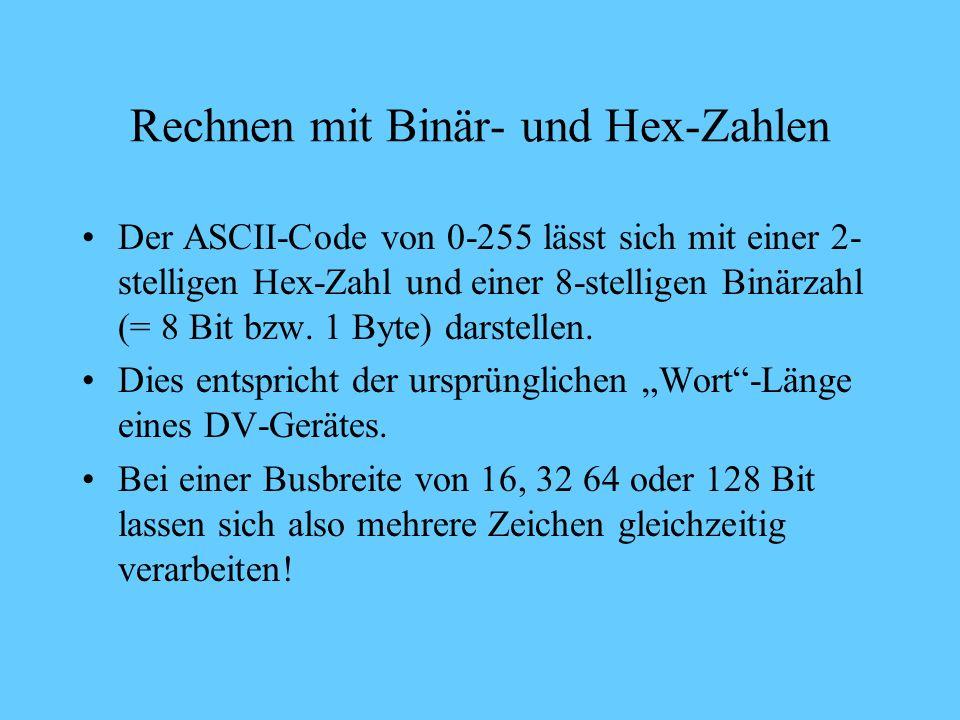 Rechnen mit Binär- und Hex-Zahlen BinärzahlHex-ZahlDezimalzahl 0000 0001011 0000 0010022 0000 0011033 0000 0100044 0000 0101055 0000 0110066 0000 0111