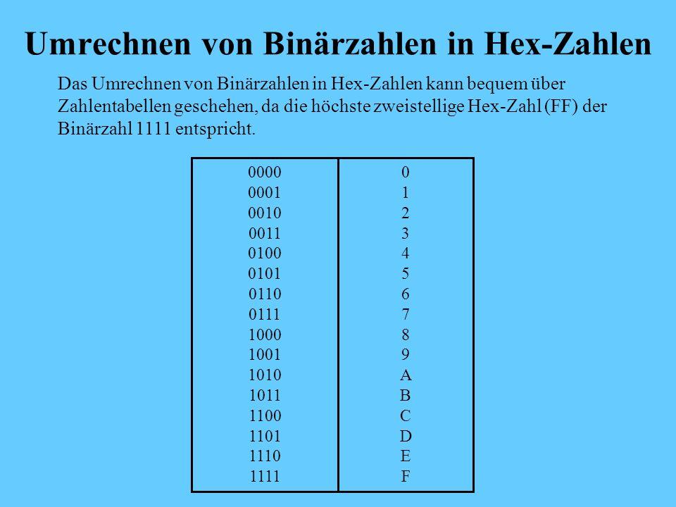Rechnen mit Binär- und Hex-Zahlen Addition 0000 1010 +0001 0110 0010 0000 Subtraktion 0010 0000 -0000 1010 0001 0110 Wie im Dezimalsystem beginnt man