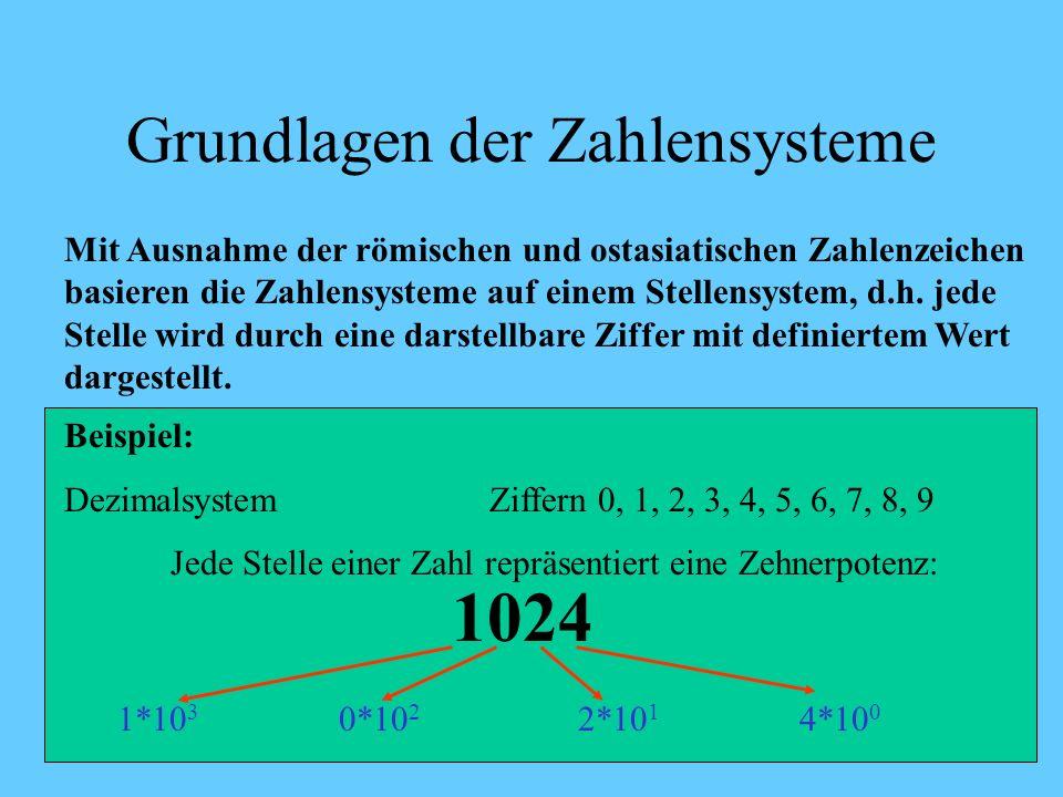 Zahlensysteme Wesen und Unwesen der binären, dezimalen und hexadezimalen Zahlen