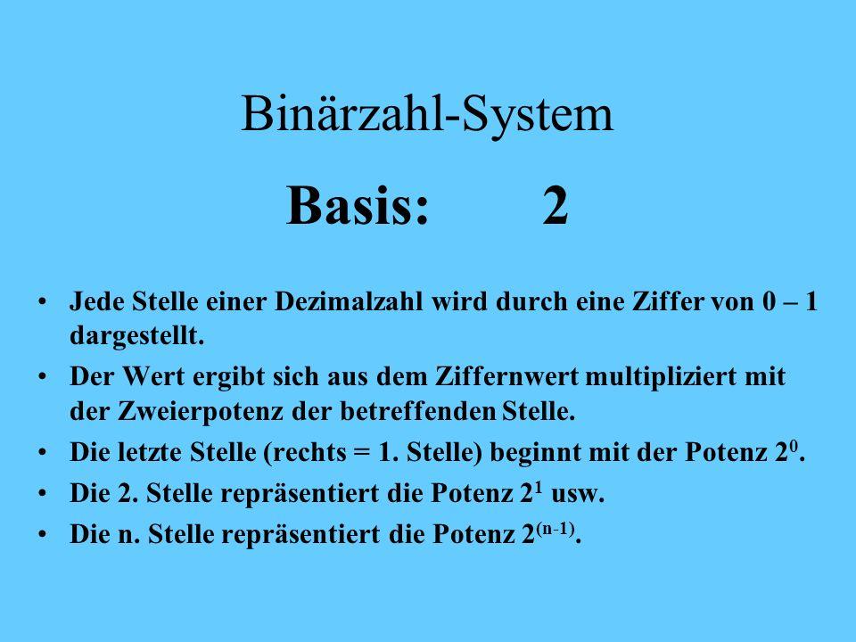 Dezimalzahl-System Beispiel: 1 2 8 1 * 10 2 2 * 10 1 8 * 10 0 Ziffer Zehnerpotenz d.h.: 128 = 8*10 0 + 2*10 1 + 1*10 2