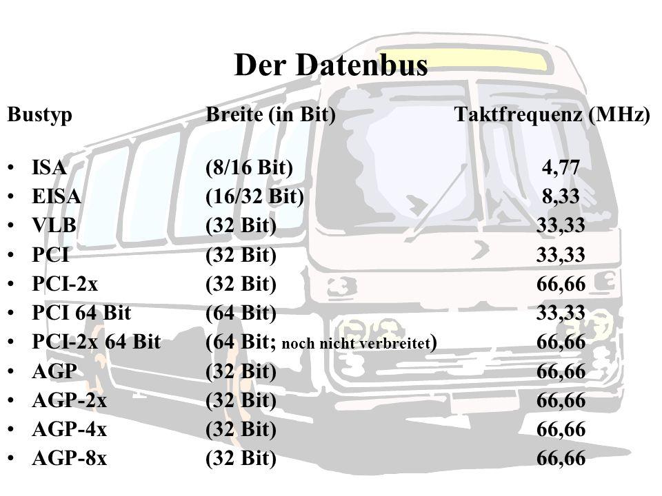 Der Datenbus Was ist ein Datenbus? Welche Bussysteme gibt es? Gibt es eine Geschwindigkeitsbegrenzung? Über welche Brücken müssen die Daten fahren? Ha