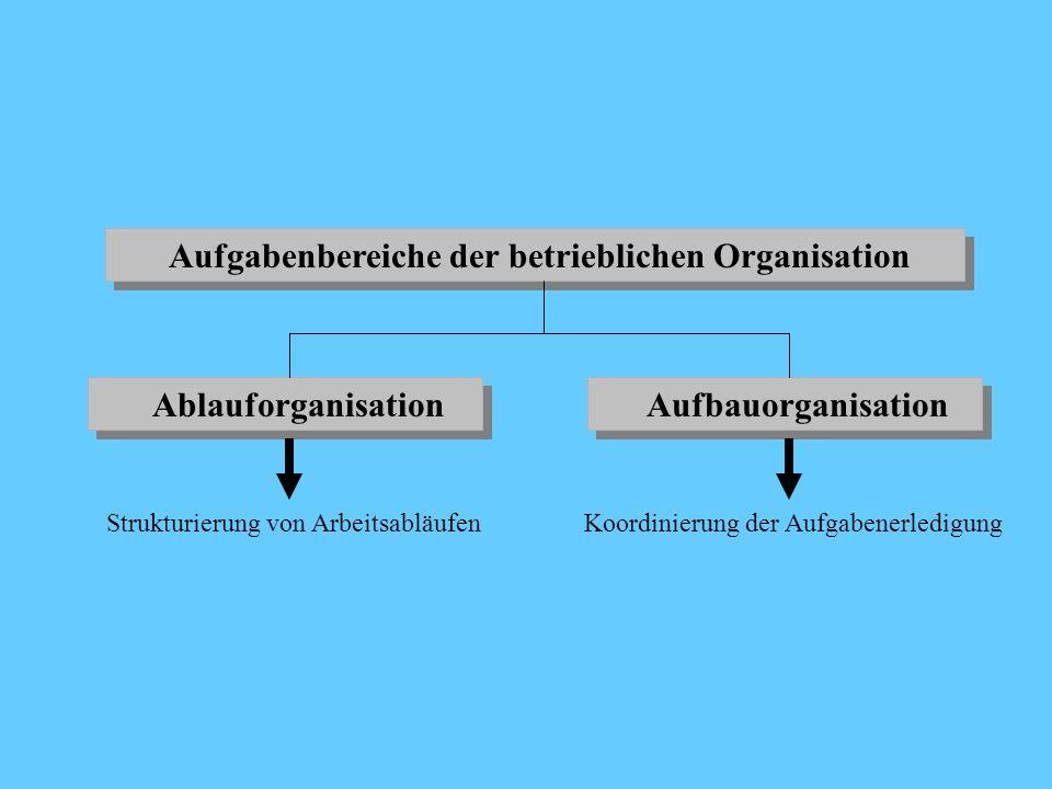 Aufgabenbereiche der betrieblichen Organisation Ablauforganisation Strukturierung von Arbeitsabläufen Aufbauorganisation Koordinierung der Aufgabenerl