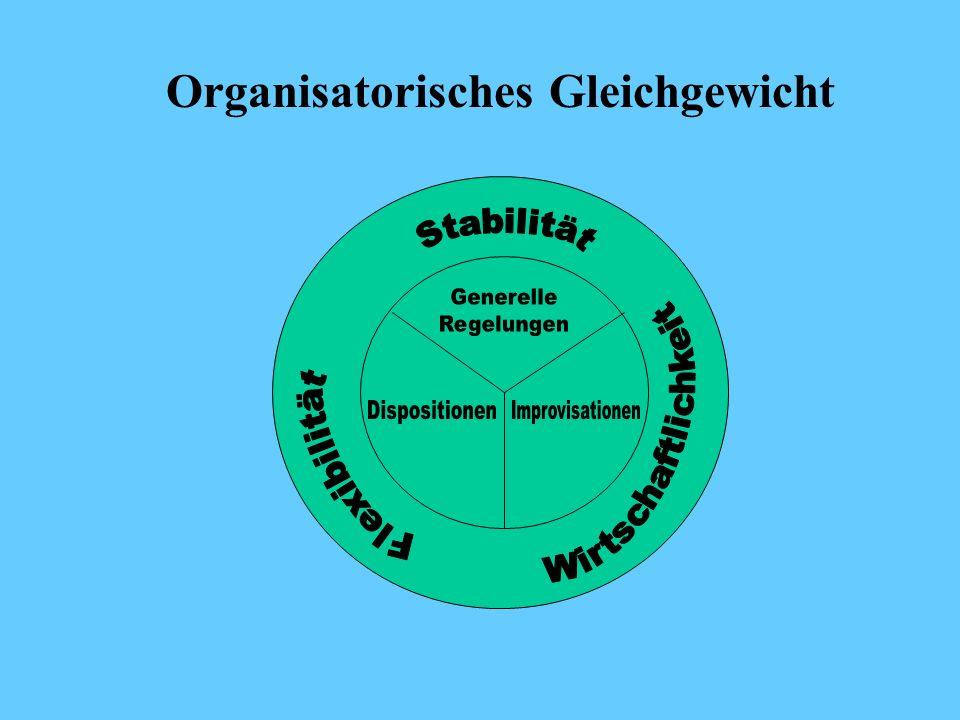 Betriebliche Organisation Generelle Regelungen sind auf Dauer ausgerichtete Regelungen sich wiederholender Vorgänge.