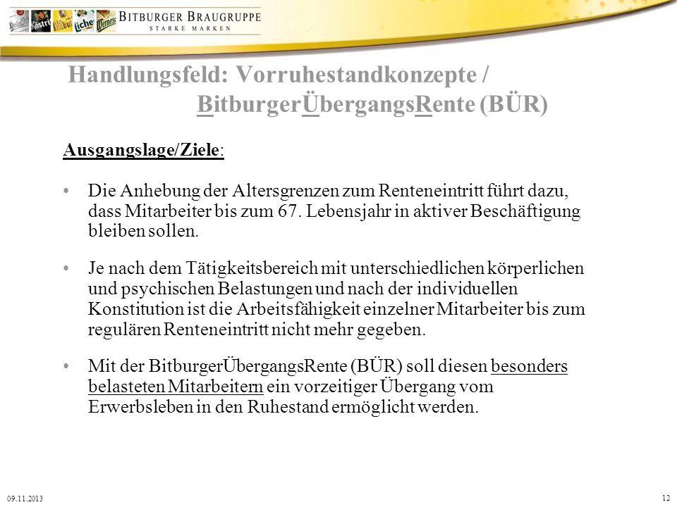 12 09.11.2013 Handlungsfeld: Vorruhestandkonzepte / BitburgerÜbergangsRente (BÜR) Ausgangslage/Ziele: Die Anhebung der Altersgrenzen zum Renteneintrit