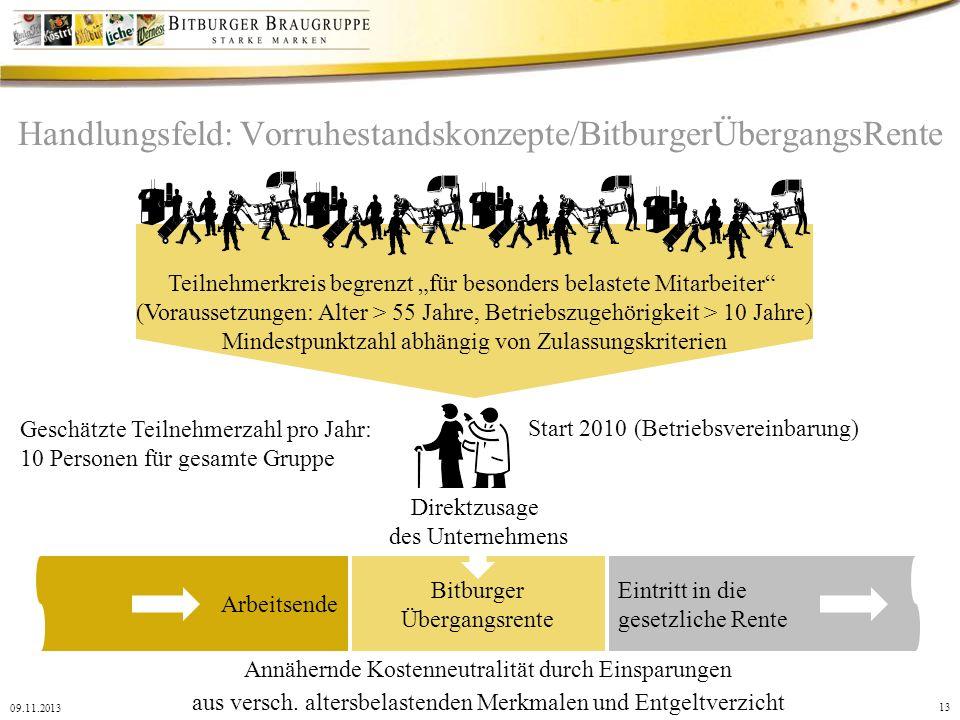 13 09.11.2013 Arbeitsende Eintritt in die gesetzliche Rente Bitburger Übergangsrente Teilnehmerkreis begrenzt für besonders belastete Mitarbeiter (Vor