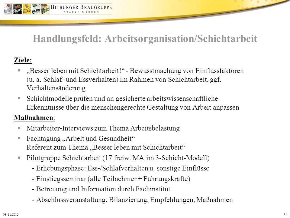 15 09.11.2013 Handlungsfeld: Arbeitsorganisation/Schichtarbeit Ziele: Besser leben mit Schichtarbeit! - Bewusstmachung von Einflussfaktoren (u. a. Sch