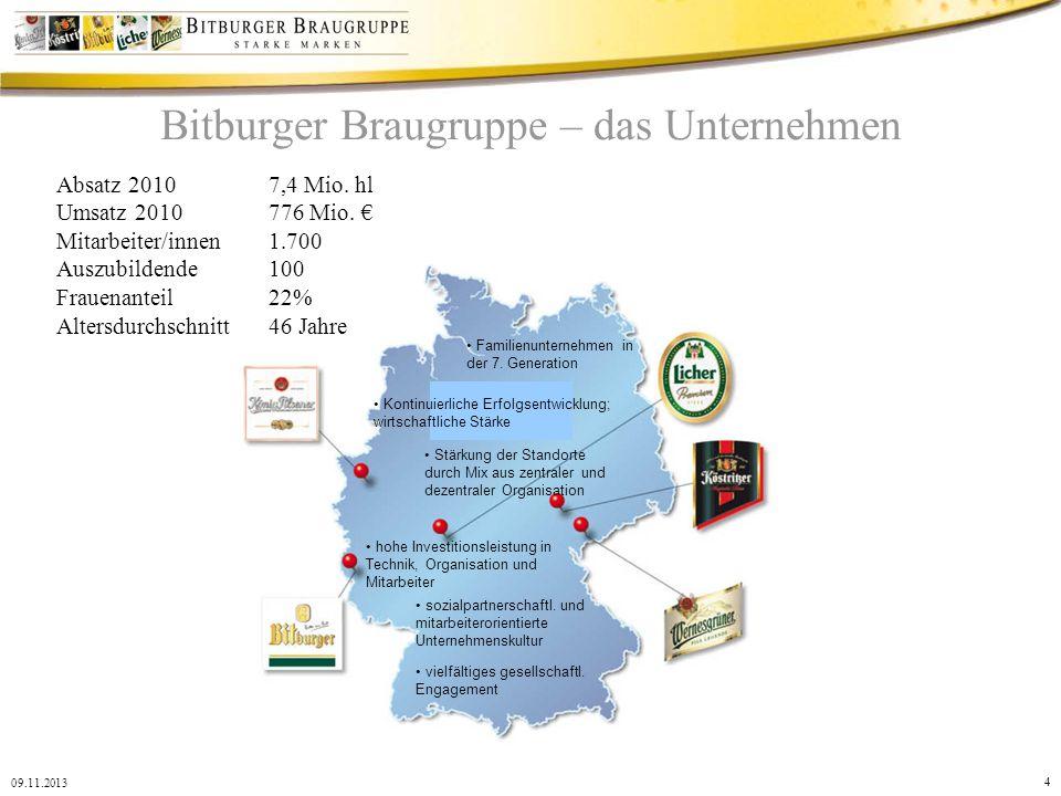 4 09.11.2013 Bitburger Braugruppe – das Unternehmen Stärkung der Standorte durch Mix aus zentraler und dezentraler Organisation hohe Investitionsleist