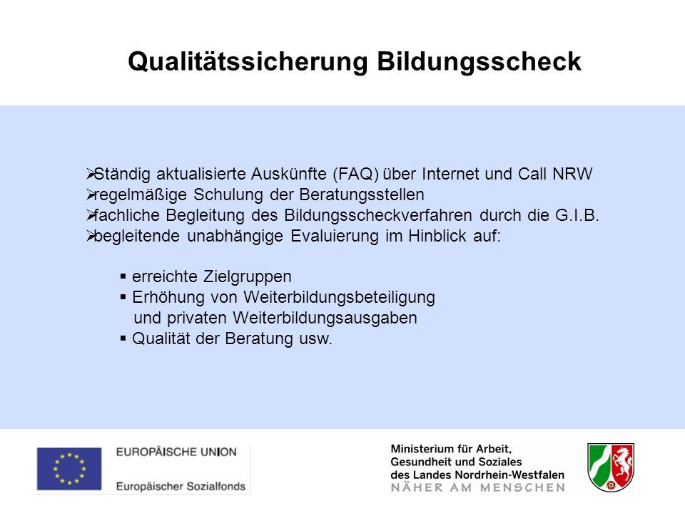 Qualitätssicherung Bildungsscheck Ständig aktualisierte Auskünfte (FAQ) über Internet und Call NRW regelmäßige Schulung der Beratungsstellen fachliche