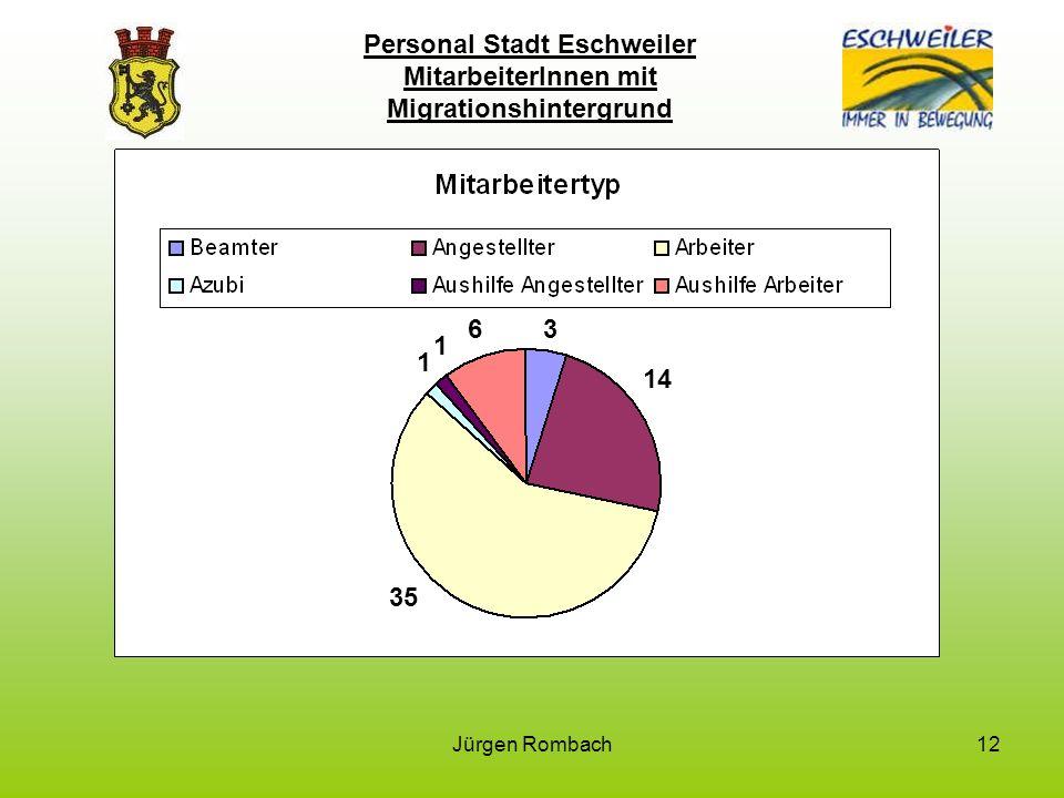 Jürgen Rombach12 14 35 36 1 1 Personal Stadt Eschweiler MitarbeiterInnen mit Migrationshintergrund