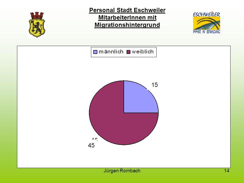 Jürgen Rombach14 Personal Stadt Eschweiler MitarbeiterInnen mit Migrationshintergrund 15 45