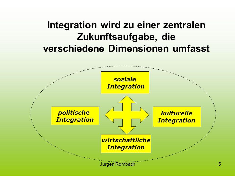 Jürgen Rombach5 Integration wird zu einer zentralen Zukunftsaufgabe, die verschiedene Dimensionen umfasst soziale Integration kulturelle Integration wirtschaftliche Integration politische Integration