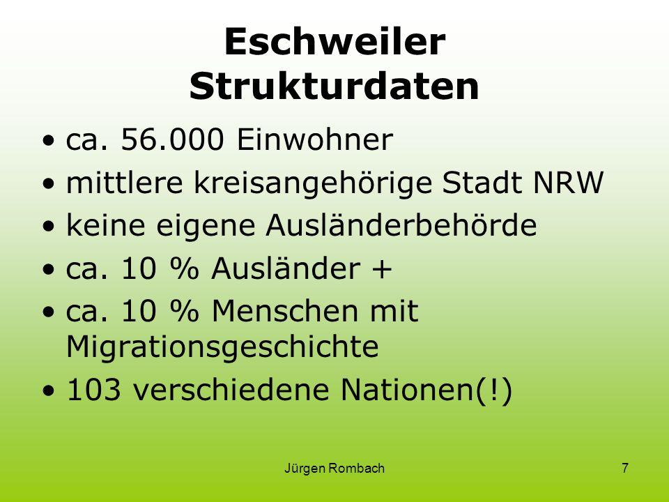 Jürgen Rombach7 Eschweiler Strukturdaten ca.