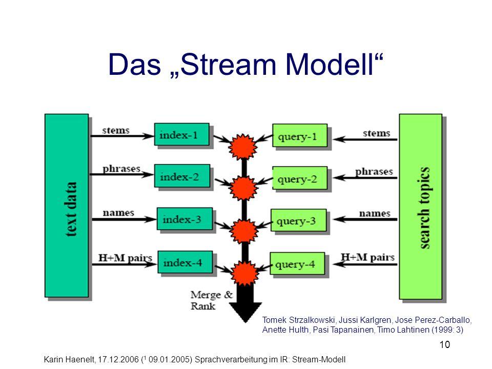Karin Haenelt, 17.12.2006 ( 1 09.01.2005) Sprachverarbeitung im IR: Stream-Modell 10 Das Stream Modell Tomek Strzalkowski, Jussi Karlgren, Jose Perez-