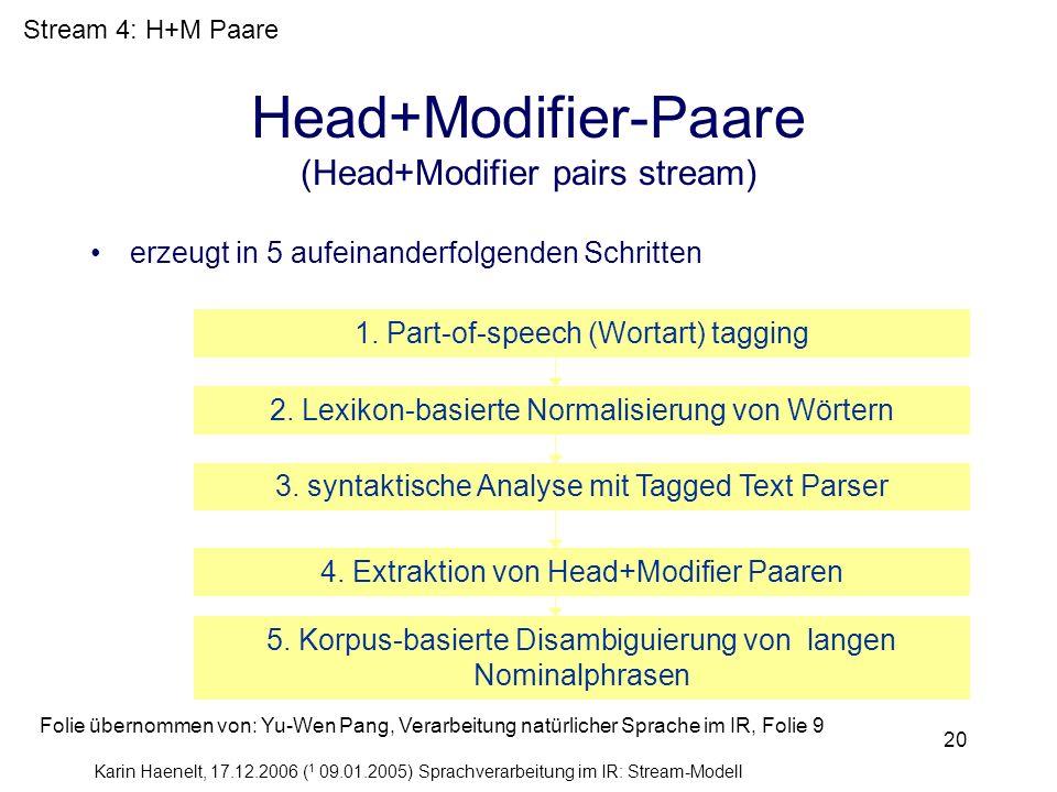 Karin Haenelt, 17.12.2006 ( 1 09.01.2005) Sprachverarbeitung im IR: Stream-Modell 20 Head+Modifier-Paare (Head+Modifier pairs stream) erzeugt in 5 auf