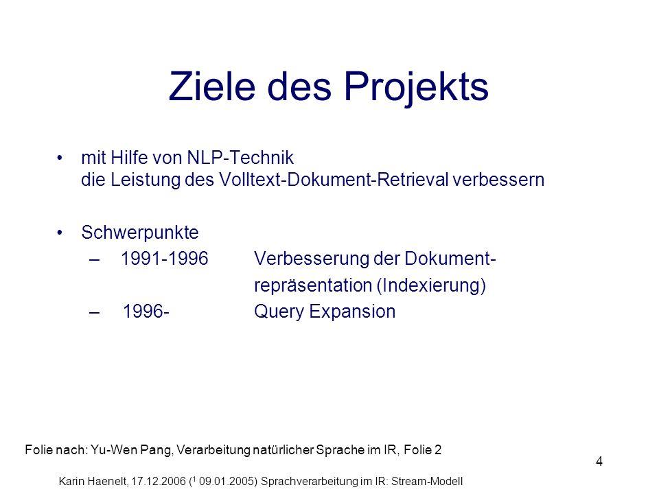 Karin Haenelt, 17.12.2006 ( 1 09.01.2005) Sprachverarbeitung im IR: Stream-Modell 35 Das Stream-Modell Stream-Merging Short Queries, Long Queries Query Expansion Retrievalexperimente und Ergebnisse