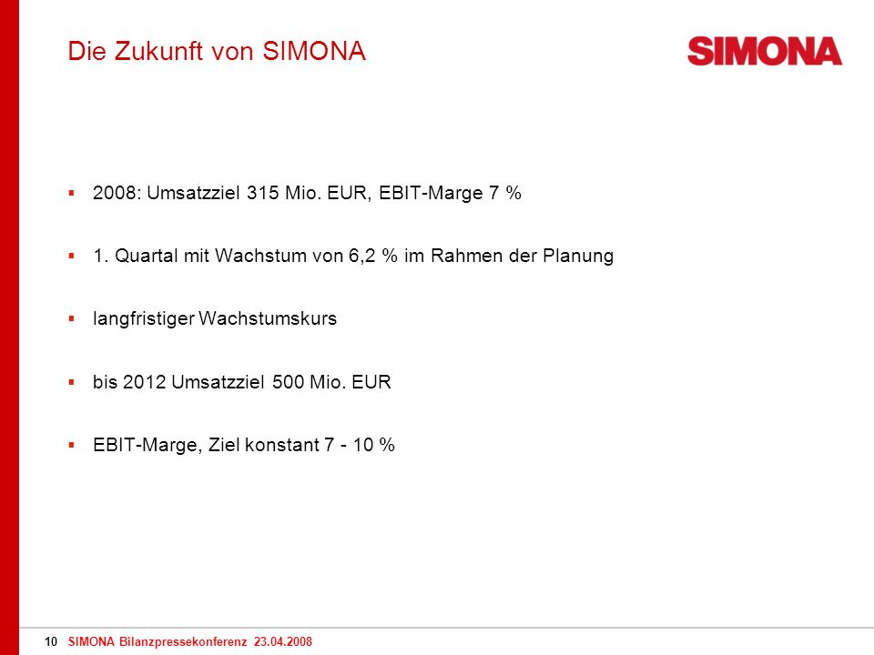SIMONA Bilanzpressekonferenz 23.04.200810 2008: Umsatzziel 315 Mio.