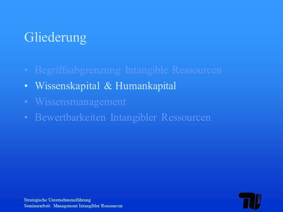 Strategische Unternehmensführung Seminararbeit: Management Intangibler Ressourcen Gliederung Begriffsabgrenzung Intangible Ressourcen Wissenskapital &