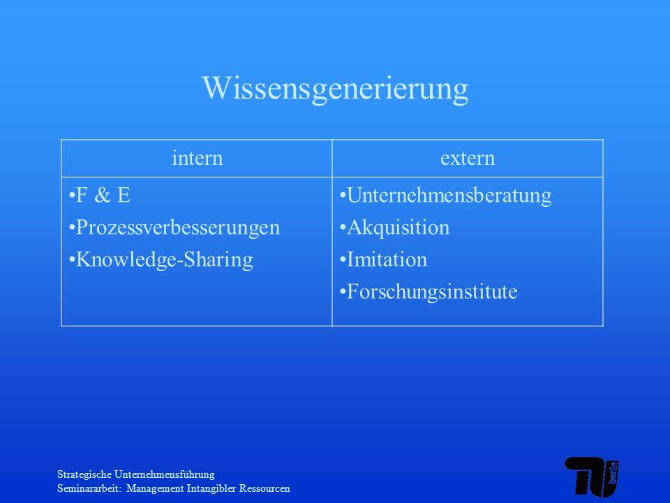 Strategische Unternehmensführung Seminararbeit: Management Intangibler Ressourcen Wissensgenerierung internextern F & E Prozessverbesserungen Knowledg