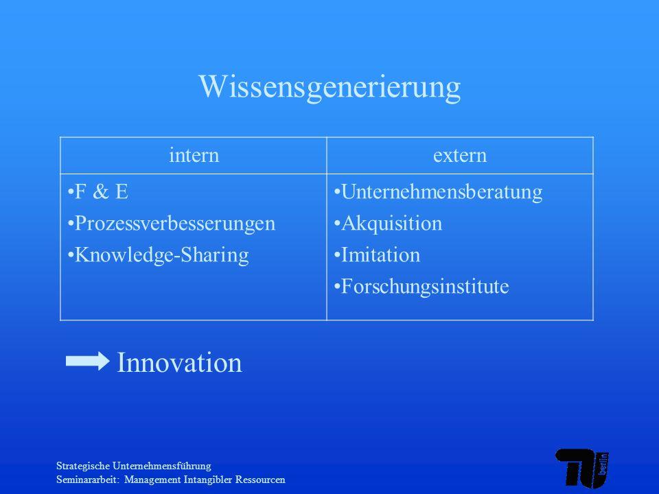Strategische Unternehmensführung Seminararbeit: Management Intangibler Ressourcen Wissensgenerierung Innovation internextern F & E Prozessverbesserung