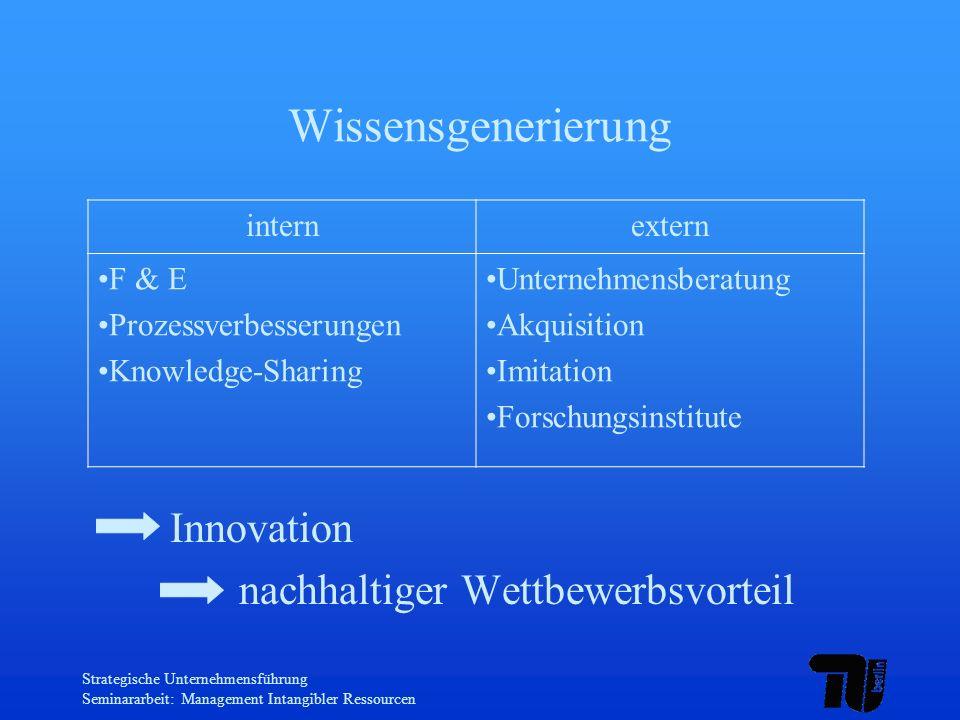 Strategische Unternehmensführung Seminararbeit: Management Intangibler Ressourcen Wissensgenerierung Innovation nachhaltiger Wettbewerbsvorteil intern