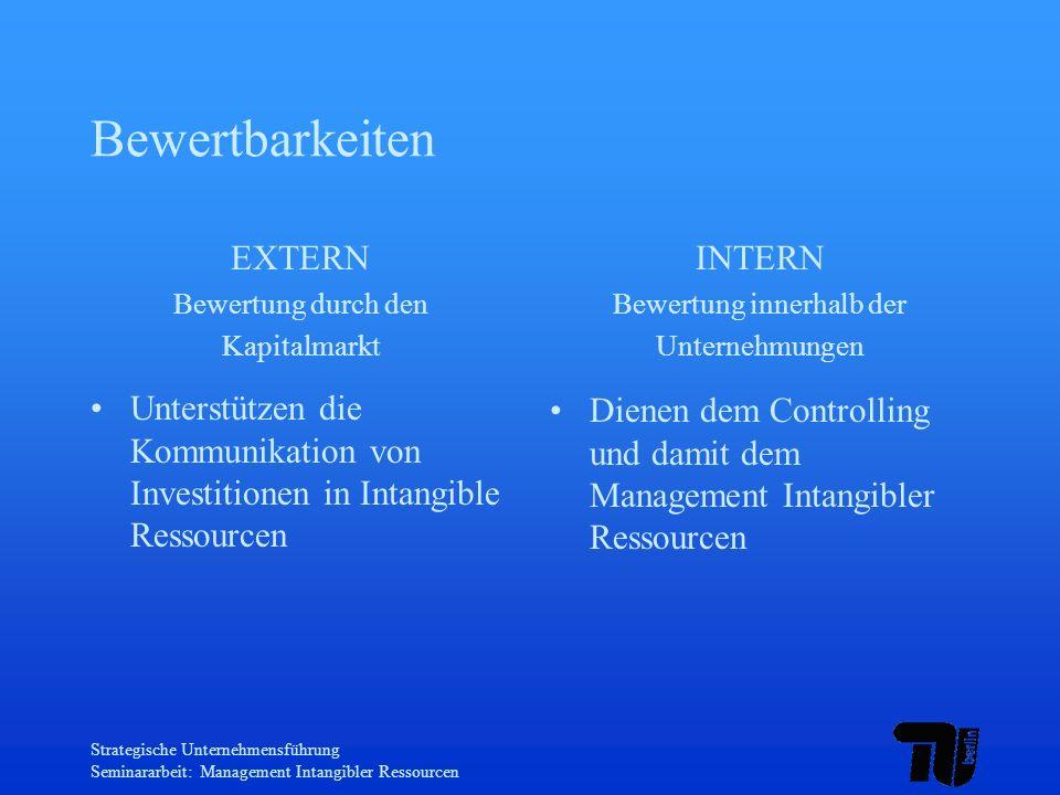 Strategische Unternehmensführung Seminararbeit: Management Intangibler Ressourcen Bewertbarkeiten EXTERN Bewertung durch den Kapitalmarkt Unterstützen