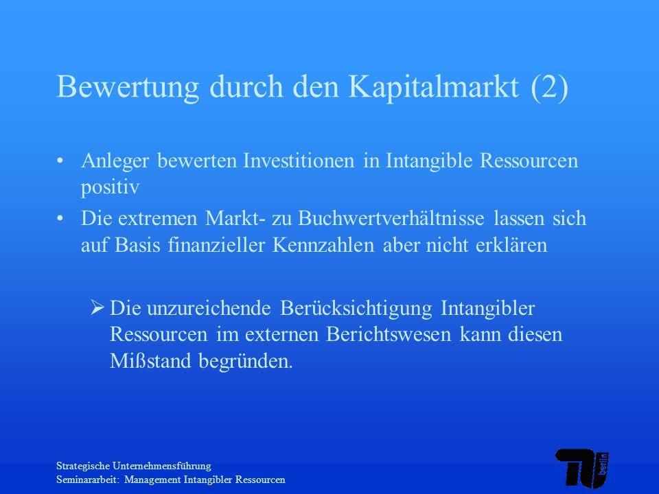 Strategische Unternehmensführung Seminararbeit: Management Intangibler Ressourcen Bewertung durch den Kapitalmarkt (2) Anleger bewerten Investitionen