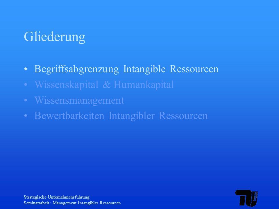 Strategische Unternehmensführung Seminararbeit: Management Intangibler Ressourcen Begriffsabgrenzung Intangible Ressourcen: Alle Unternehmenswerte, welche weder monetärer noch materieller Natur sind.