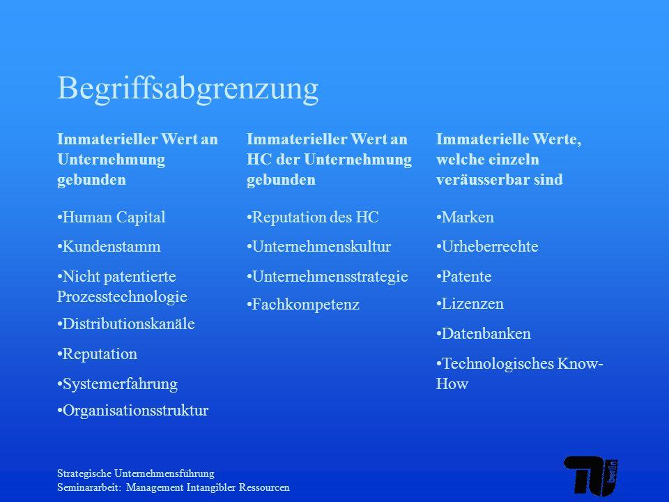 Strategische Unternehmensführung Seminararbeit: Management Intangibler Ressourcen Begriffsabgrenzung Organisationsstruktur Technologisches Know- How S