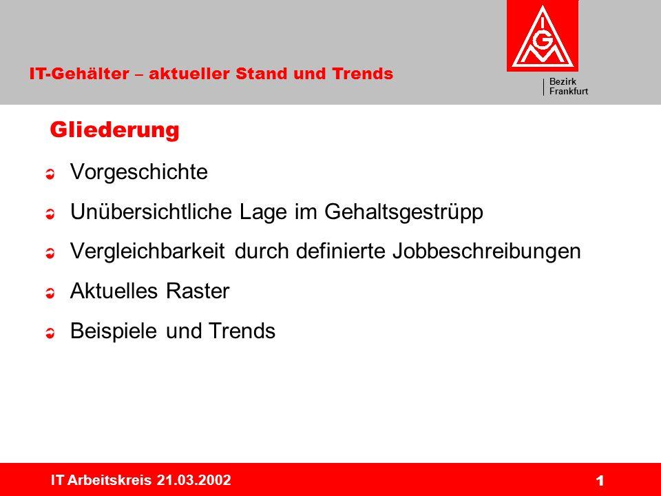 Bezirk Frankfurt IT-Gehälter – aktueller Stand und Trends IT Arbeitskreis 21.03.2002 1 Gliederung Vorgeschichte Unübersichtliche Lage im Gehaltsgestrüpp Vergleichbarkeit durch definierte Jobbeschreibungen Aktuelles Raster Beispiele und Trends