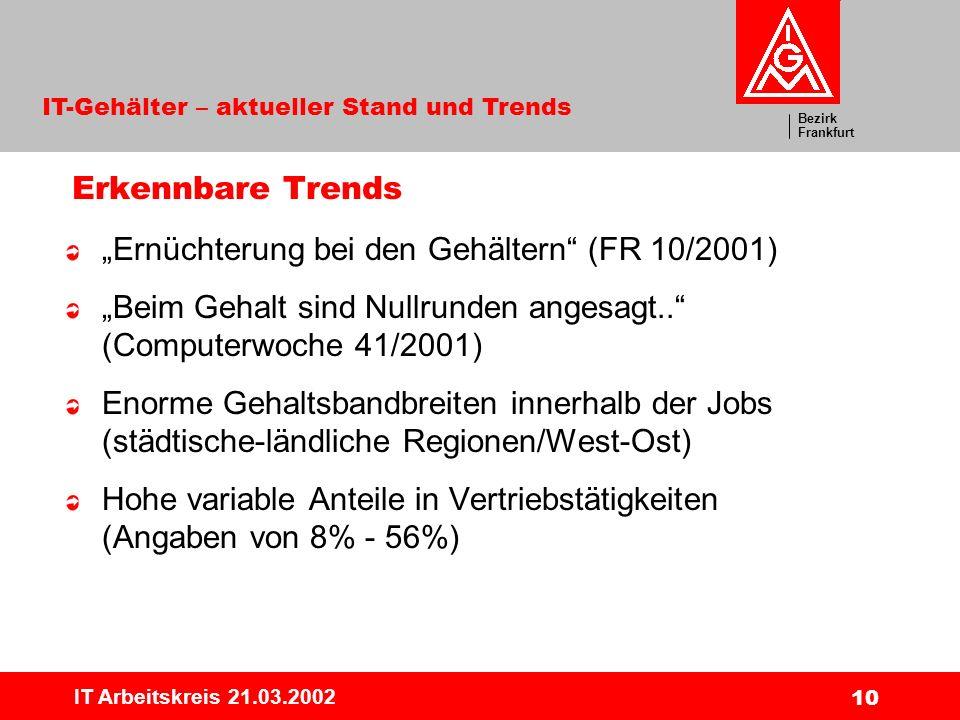 Bezirk Frankfurt IT-Gehälter – aktueller Stand und Trends IT Arbeitskreis 21.03.2002 10 Erkennbare Trends Ernüchterung bei den Gehältern (FR 10/2001)
